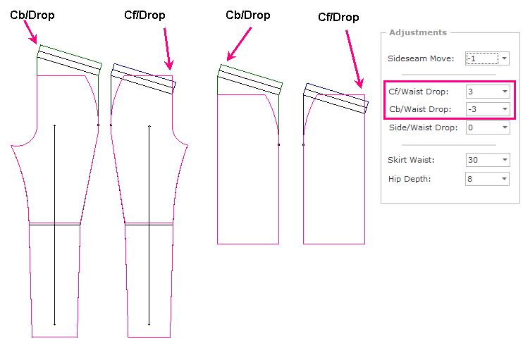Wild Ginger Wiki Adaptive Clothing Patterns